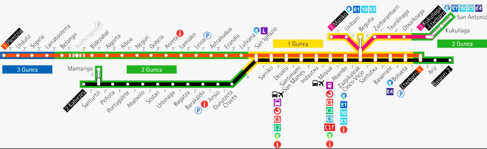Карта метро Бильбао