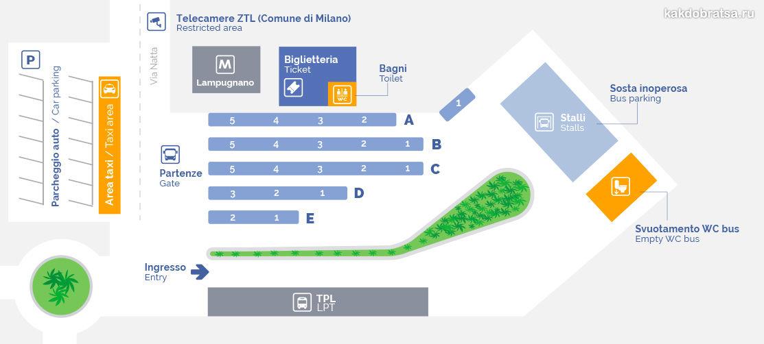 Автовокзал Милана Лампуньяно карта схема платформ