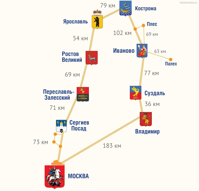 Карта городов Золотого кольца России
