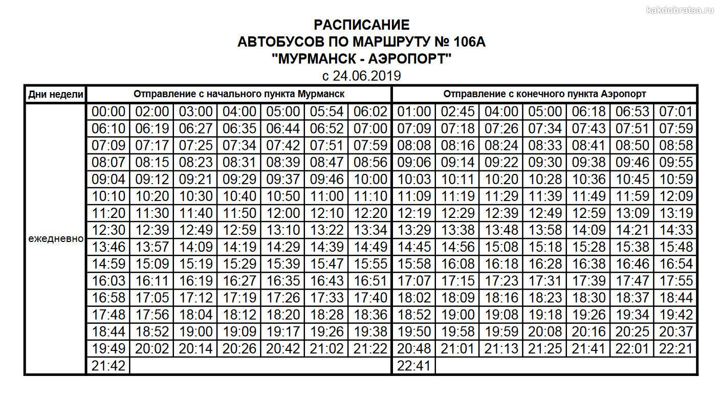 Автобус в Аэропорт Мурманска от вокзала расписание