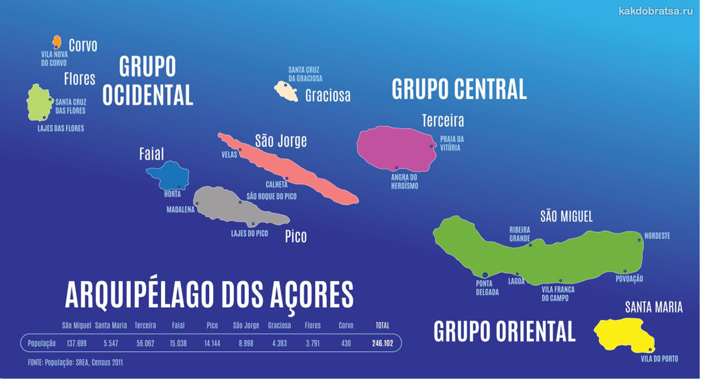 Карта Азорских островов