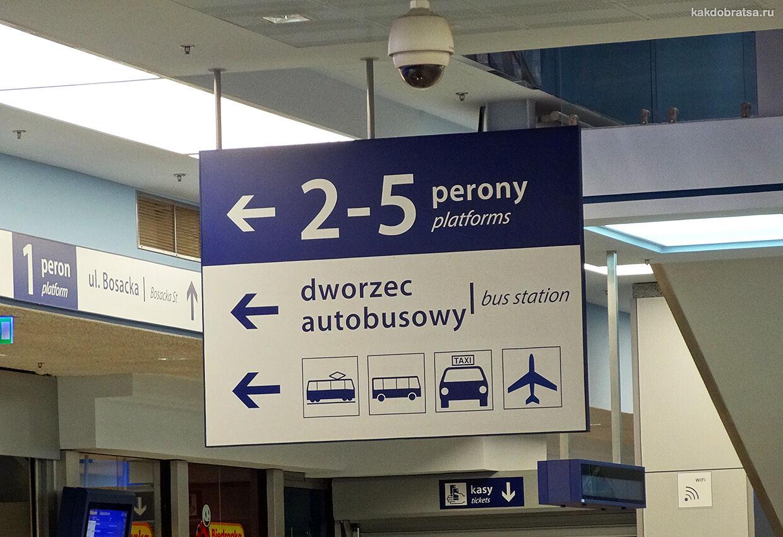 Автовокзал Краков навигация