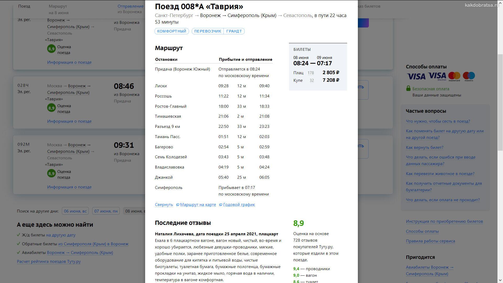 Расписание поезда из Воронежа в Крым