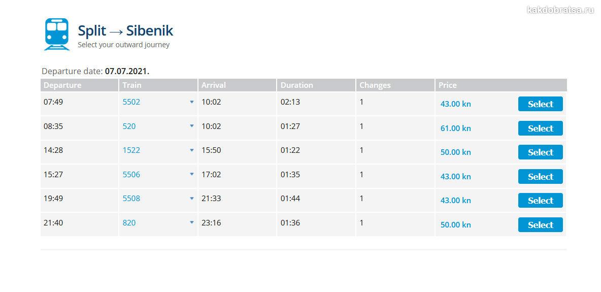 Расписание поезда из Сплита в Шибеник